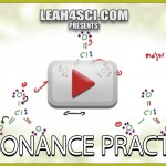 Resonance Practice Problems for Organic Chemistry Tutorial Video