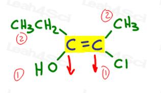 Z alkene 2-chloro-2-pentene-3-ol