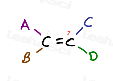 Alkene with locked substituents