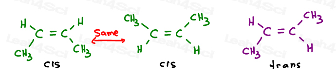 Cis-2-butene symmetry vs trans 2-butene