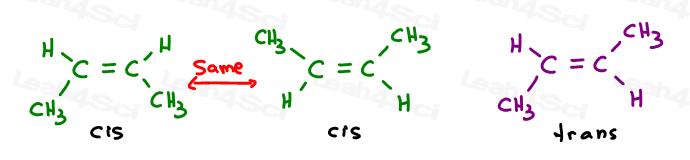 Cis-2-butene symmetry vs trans 2-butene