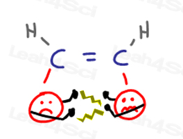 Cis alkene unstable high energy