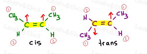 cis trans alkenes in E Z forms