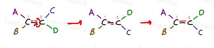 Cis Trans break pi bond to rotate