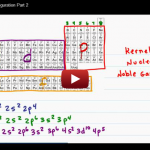 Intro to Orgo Electron Configuration part 2