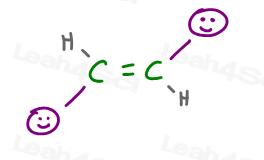 Trans alkene low energy
