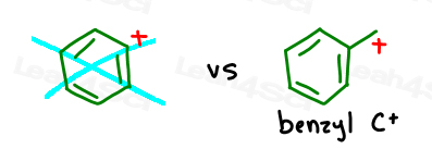 Benzylic Carbocation is not a positive charge on benzene itself