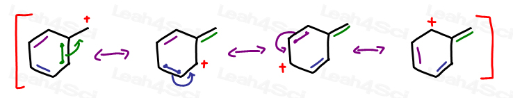 Benzylic Carbocations are so stable because they have 4 resonance structures like a study group