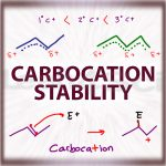 Carbocation Stability and Ranking Tutorial by Leah4Sci