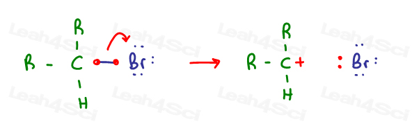Carbocations form from losing an electron or leaving group keeps its electrons
