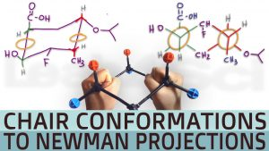 Cyclohexane Chair to Double Newman Projection