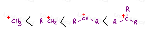Methyl to Primary to Secondary to Tertiary Stability Ranking