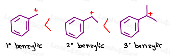 Most stable Benzylic Carbocation is the Tertiary then Secondary then Primary