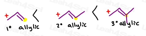 Primary Allylic less stable than Secondary Allylic which is less stable than Tertiary Allylic Carbocations