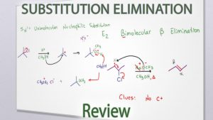 SN1 SN2 E1 E2 Reaction Mechanism Overview Video
