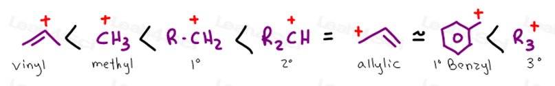Carbocation stability ranking chart