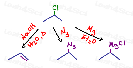 2-chloropropane conversion to alkene substitution or grignard