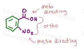 2-nitrobenzoic acid ortho relationship and meta directing