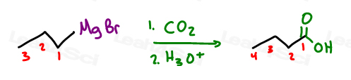 Adding carboxylic acids or carbonyls with Grignard reagent and CO2 for longer chains