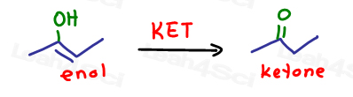 Automatically the enol will convert to a ketone and we don't have to draw a reagent in synthesis of Keto Enol Tautomerization