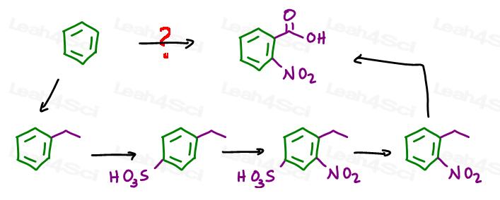 Benzene to 2-nitrobenzoic acid multi-step retrosynthesis