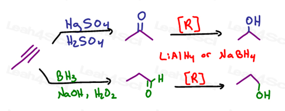 Go from an alkyne to a carbonyl and then follow up with reduction via NaBH4 or LiAlH4 in synthesis