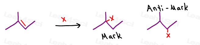 Mark is Markovnikov's Rule AntiMark is anti Markovnikov addition