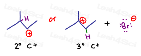 Mark vs AntiMark addition of 2-methyl-2-butene now hydrogen out of the way the halogen is foating around with a full octet