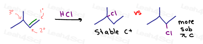 Markovnikov addition add nucleophil to more substituted vs add to most stable carbocation