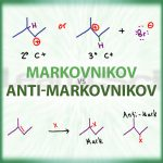 Markovnikov vs Anti-Markovnikov in Alkene Addition Reactions Tutorial by Leah4Sci for Organic Chemistry studentsv
