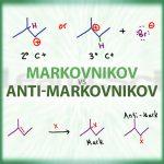 Markovnikov vs Anti-Markovnikov in Alkene Addition Reactions Tutorial by Leah4Sci for Organic Chemistry studentsv