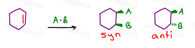Syn addition and anti addition refer to which face BOTH groups add in mark or antimarkovnikov