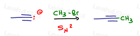 We need to elongate the chain by just one carbon so give the methyl group a good leaving group for SN2 in synthesis