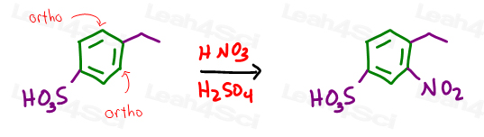 aromatic nitration of blocked ethyl benzene with sulfate