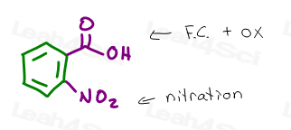 nitrobenzoic acid from friedel crafts and oxidation with aromatic nitration