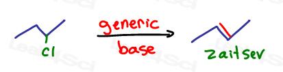 strong base elimination forms zaitsev substituted alkene