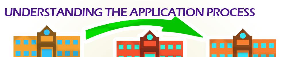 Understanding the Med School Application Process