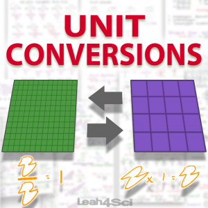Unit conversions dimensional analysis tutorial video series by Leah4sci