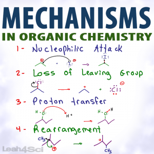 Organic Chemistry Mechanisms Video Tutorial Series by Leah4Sci