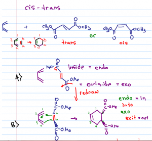 Organic Chemistry Study Hall Video Notes Leah4sci