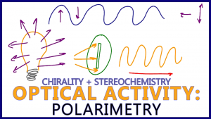 Optical Activity Polarimetry Chirality and Stereochemistry by Leah4sci