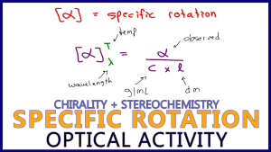 Specific Rotation in Optical Activity in Chirality & Stereochemistry Video Tutorial Series by Leah Fisch