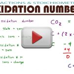 Calculating Oxidation Numbers in MCAT General Chemistry