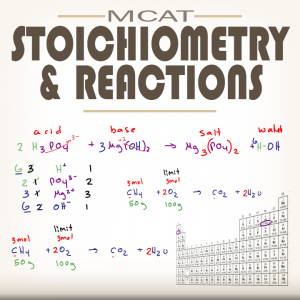 Introduction to Stoichiometry and Reactions for MCAT Tutorial Video Series leah4sci