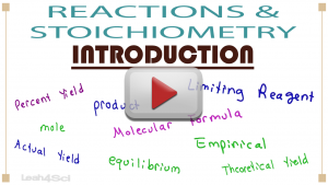 Reactions and Stoichiometry in MCAT Chemistry -