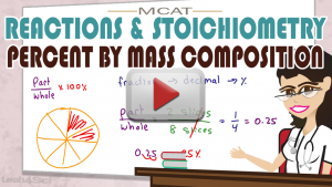 Stoichiometry & Reactions 5 Percent by Mass Composition Leah4sci
