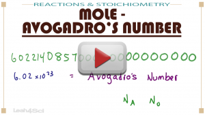 Stoichiometry & Reactions 6 play