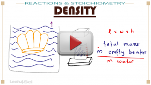 Stoichiometry & Reactions 7 play