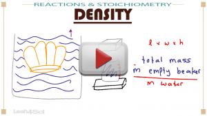 Stoichiometry & Reactions 7 play