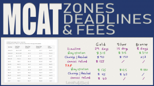 MCAT Zones Deadlines Scheduling and Rescheduling Fees by Leah Fisch